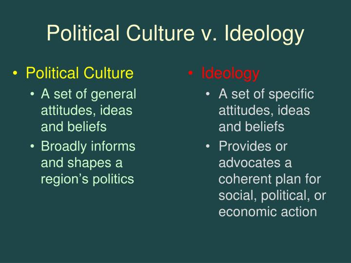Political Culture v. Ideology