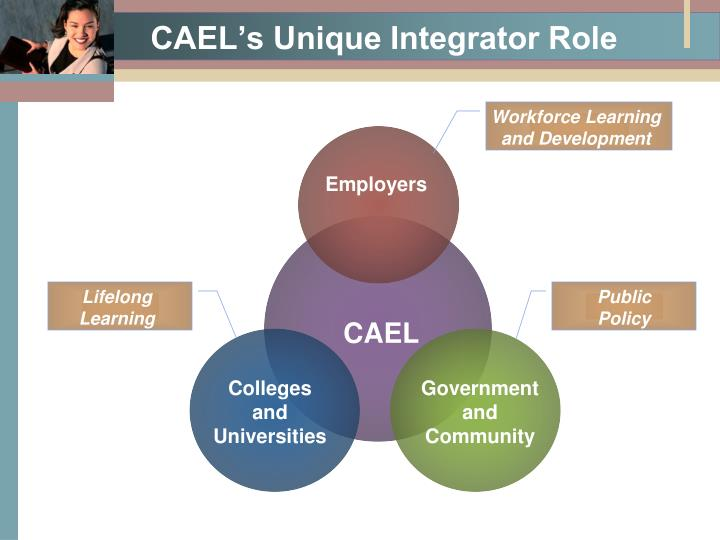 CAEL's Unique Integrator Role