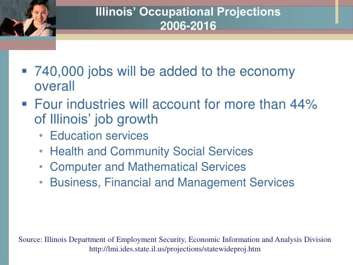 Illinois' Occupational Projections