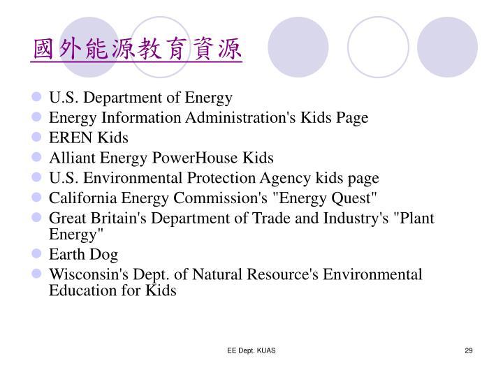 國外能源教育資源