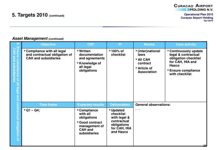 5. Targets 2010