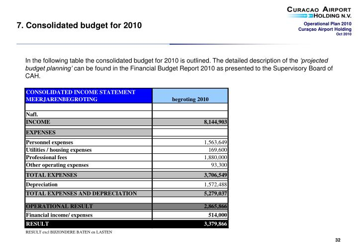 7. Consolidated budget for 2010