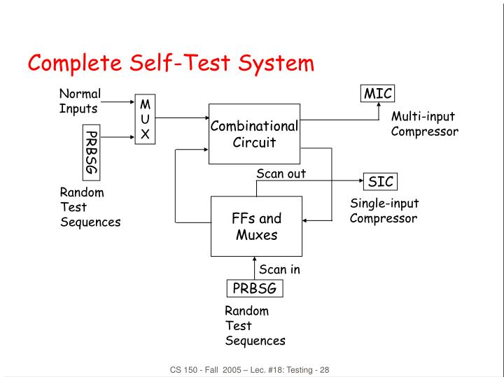 Complete Self-Test System
