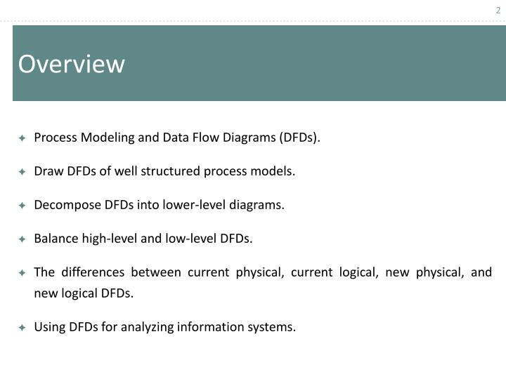 Process Modeling and Data Flow Diagrams (DFDs).