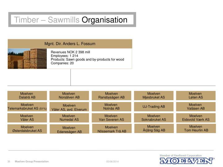 Timber – Sawmills