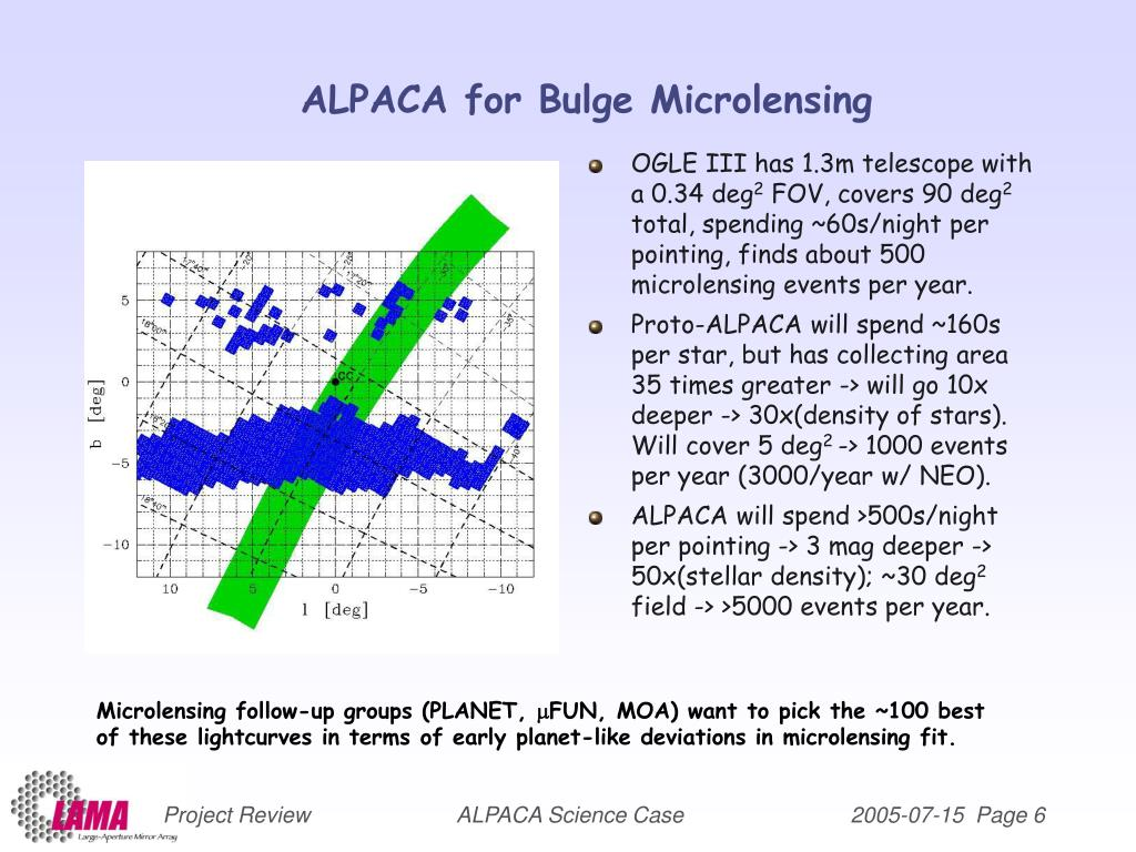 ALPACA for Bulge Microlensing