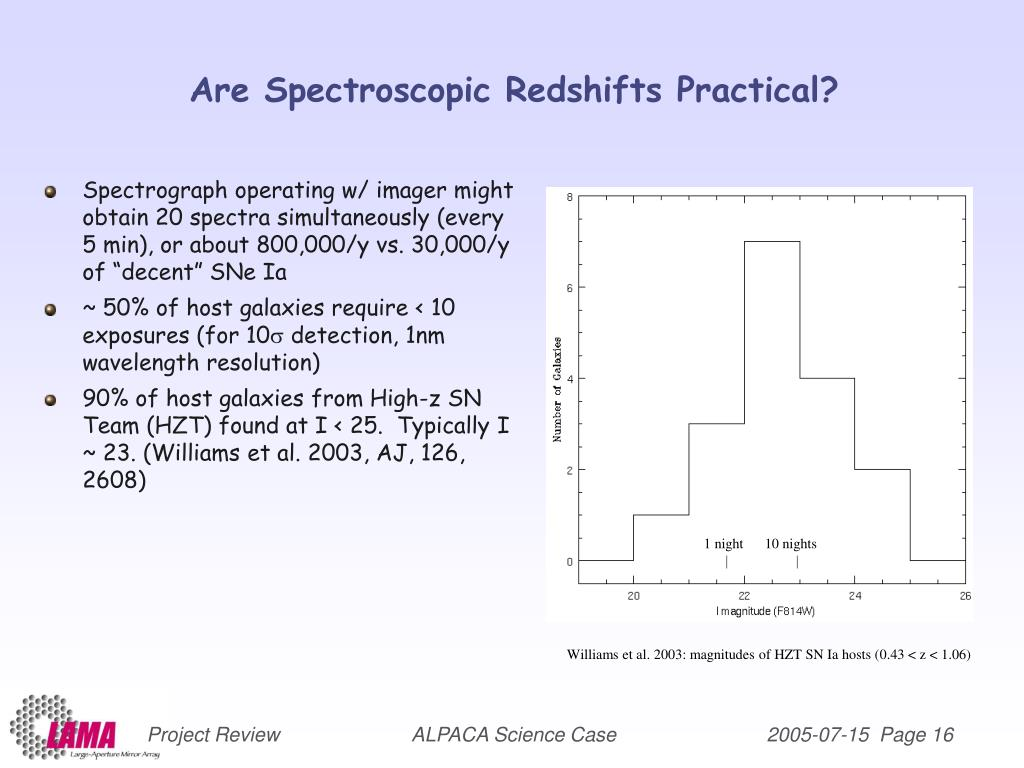 Are Spectroscopic Redshifts Practical?
