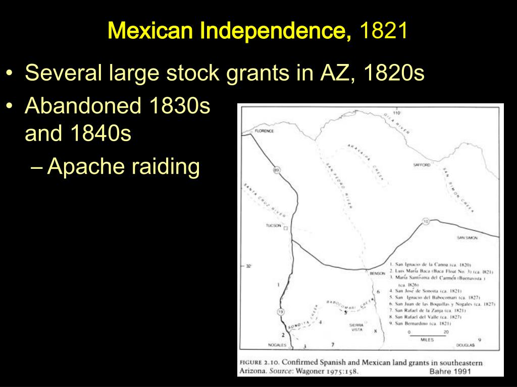 Mexican Independence,