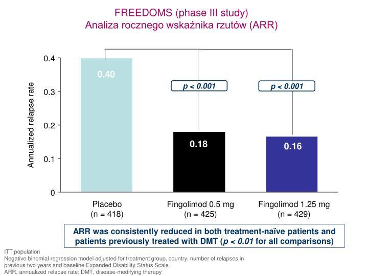 FREEDOMS (phase III study)