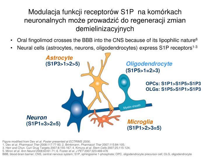 Modulacja funkcji receptorów