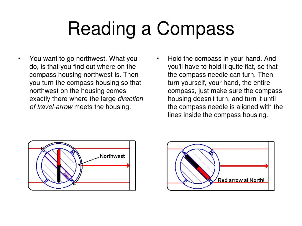 Reading a Compass