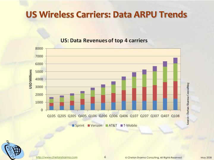 US Wireless Carriers: Data ARPU Trends