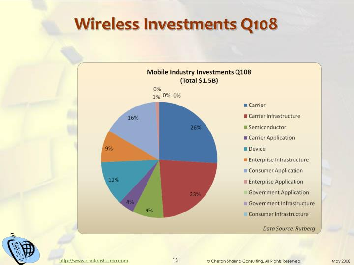 Wireless Investments