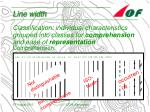 line width