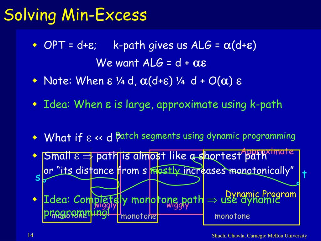 Solving Min-Excess