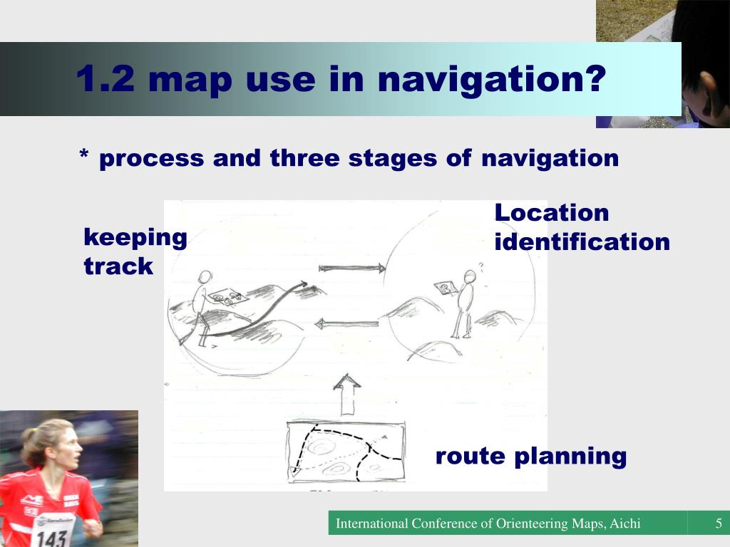 1.2 map use in navigation?