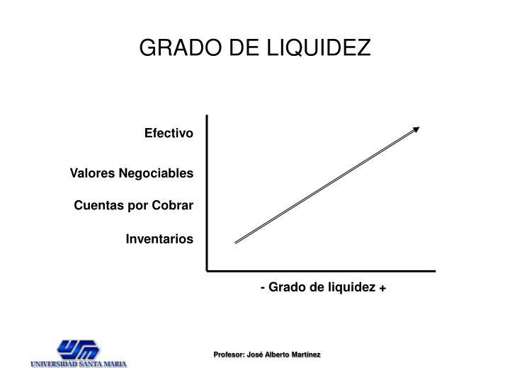 GRADO DE LIQUIDEZ