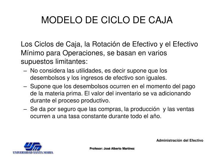 MODELO DE CICLO DE CAJA