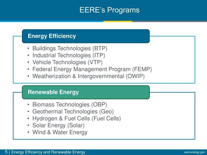 EERE's Programs