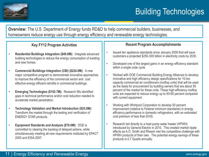 Building Technologies