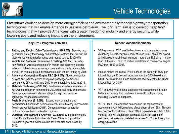 Vehicle Technologies