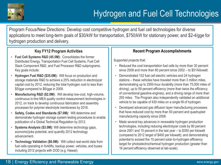Hydrogen and Fuel Cell Technologies