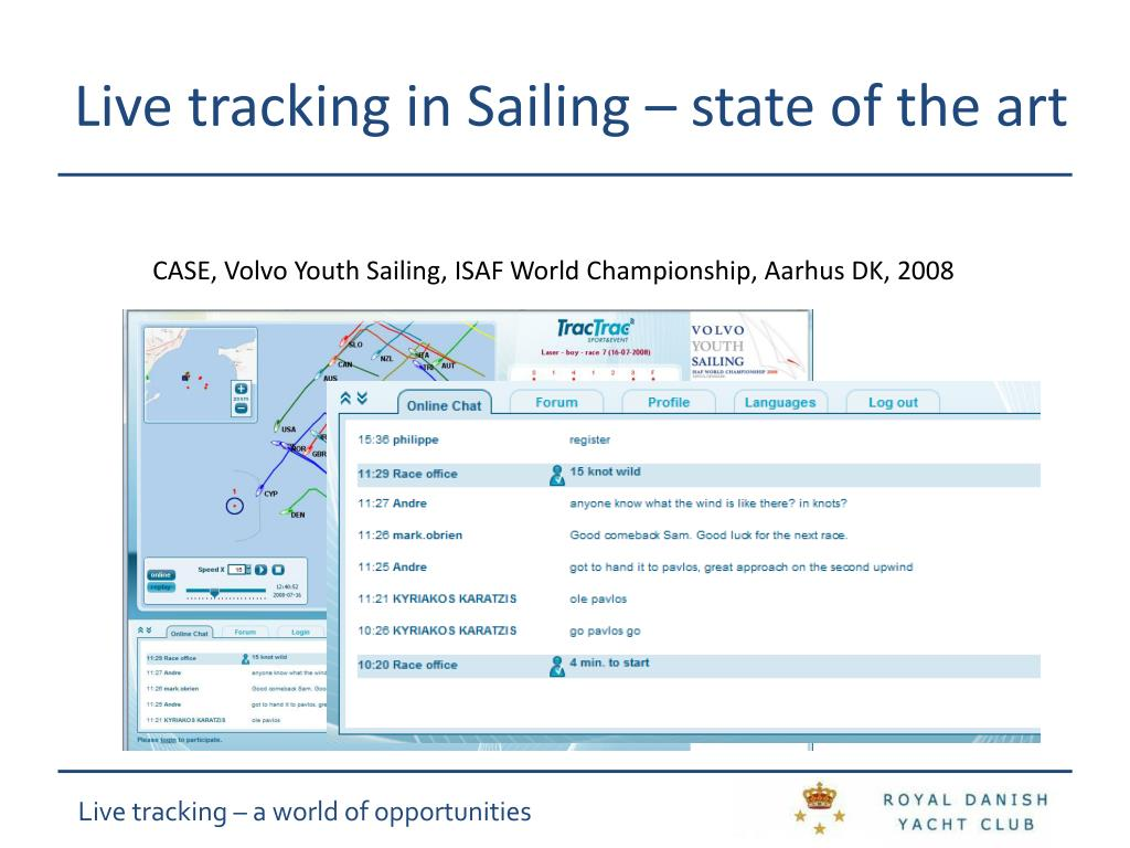 Live tracking in Sailing – state of the art