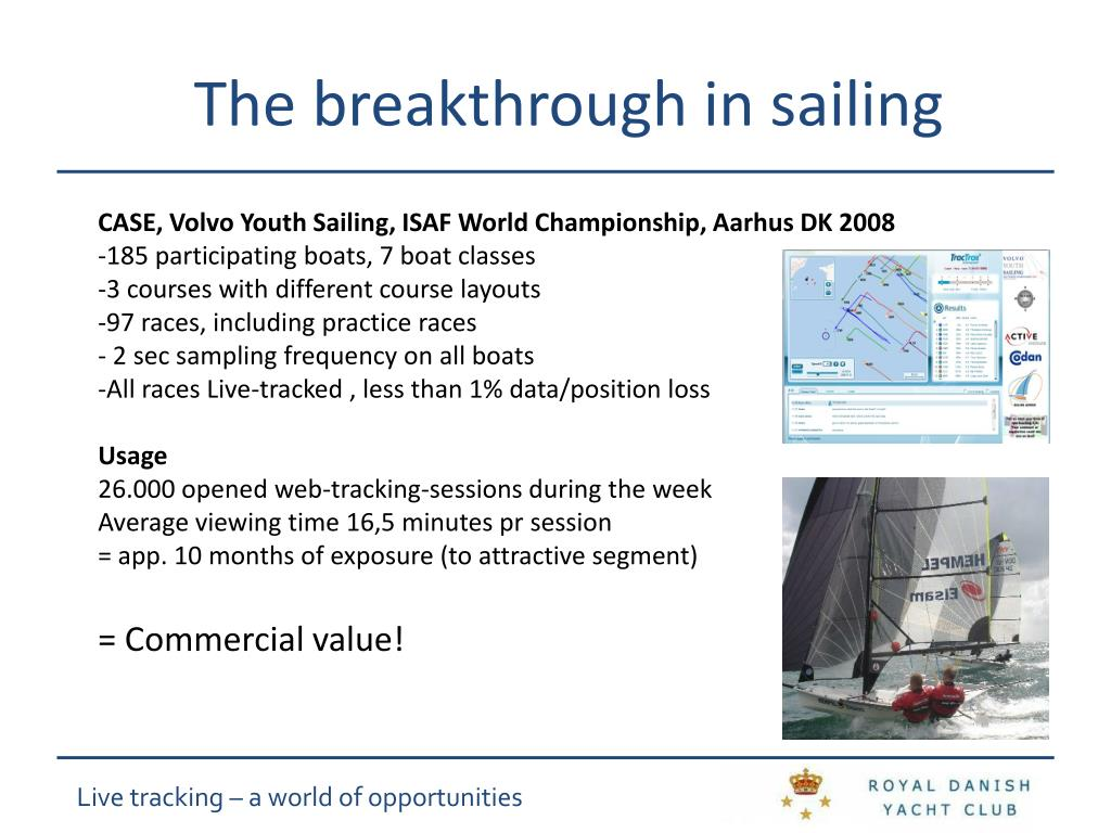The breakthrough in sailing