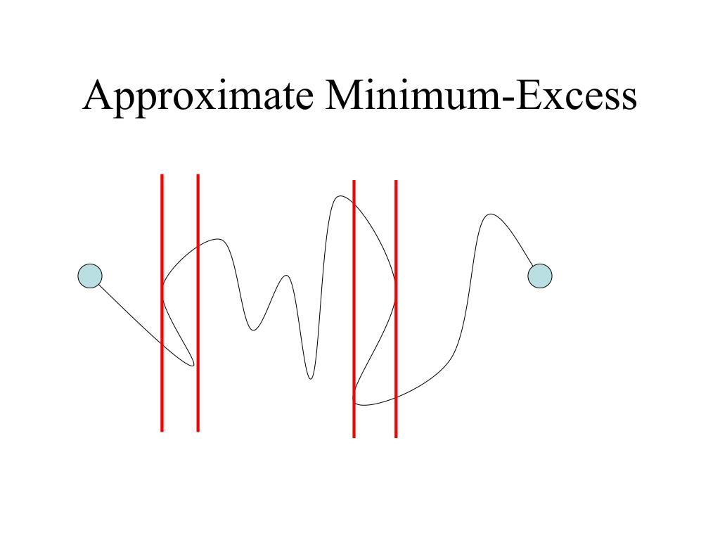Approximate Minimum-Excess