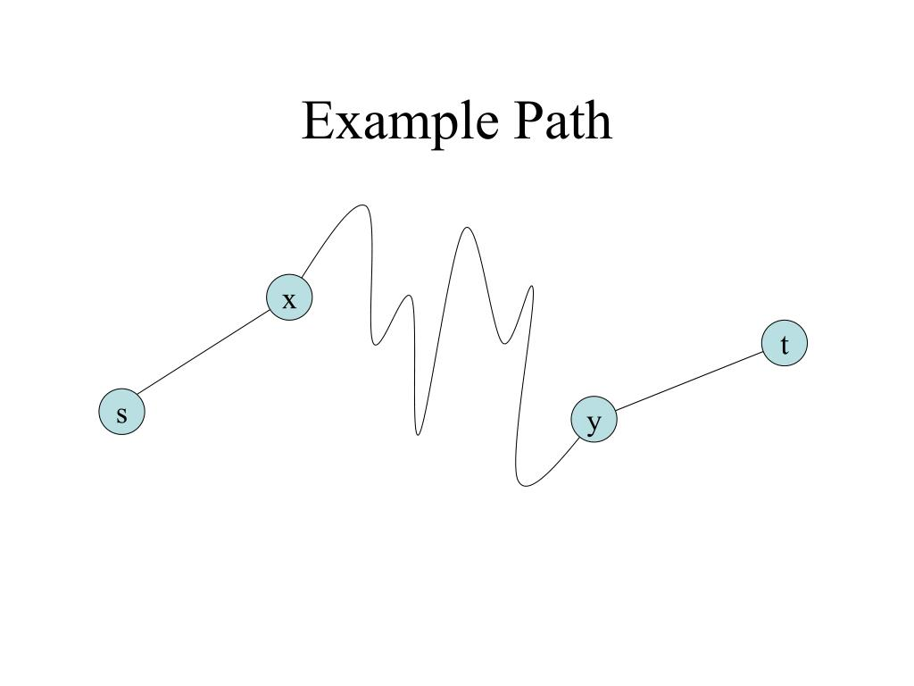 Example Path
