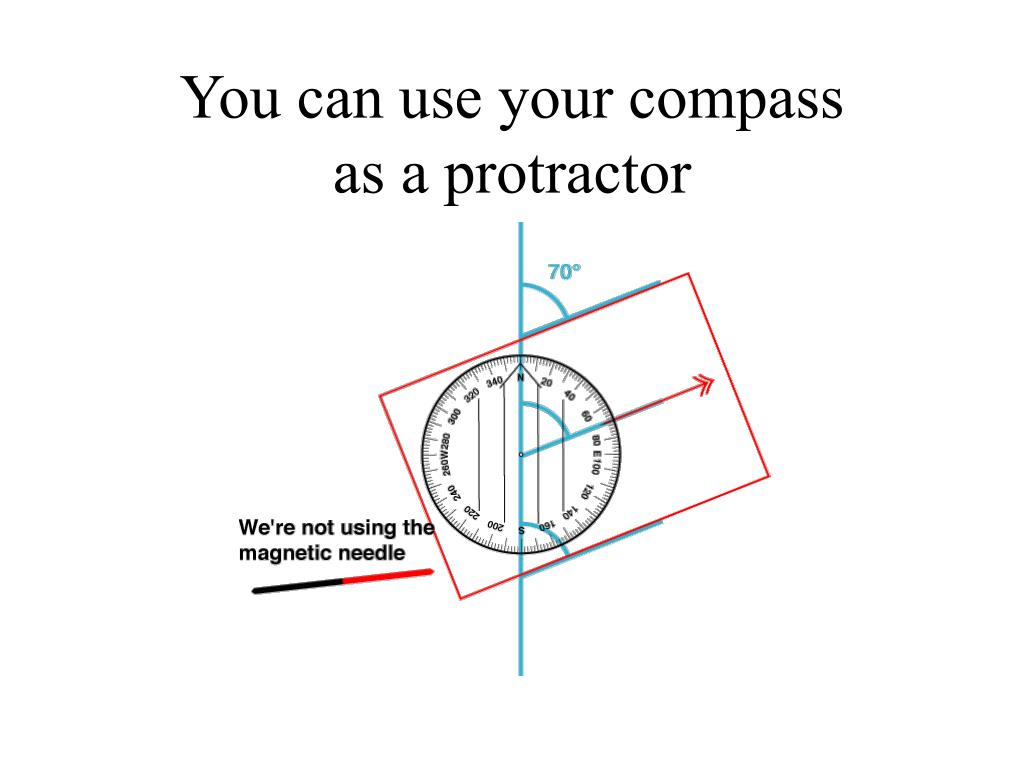 You can use your compass