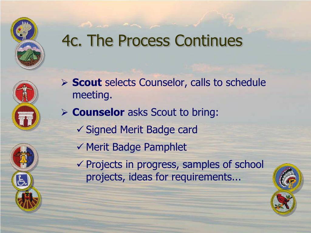 4c. The Process Continues