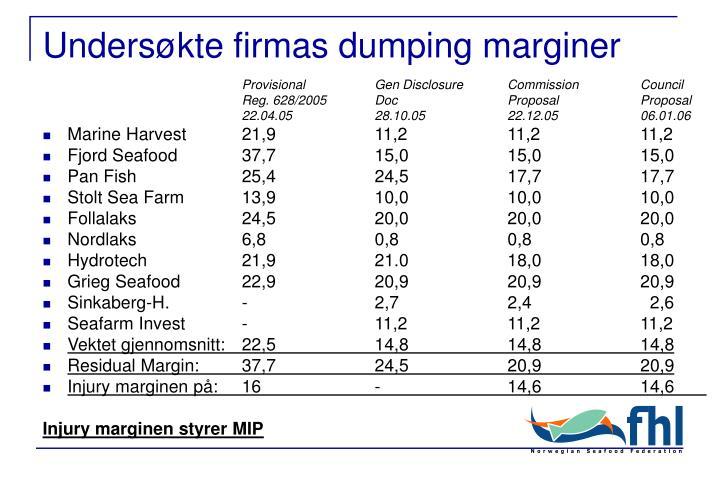 Undersøkte firmas dumping marginer