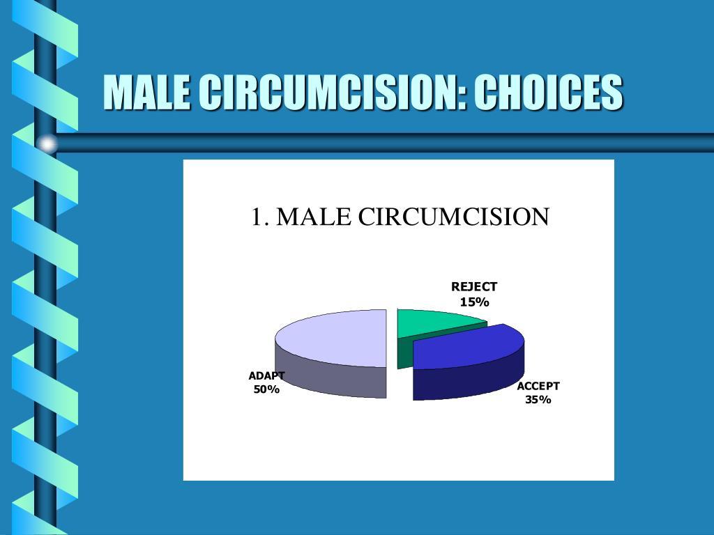 MALE CIRCUMCISION: CHOICES