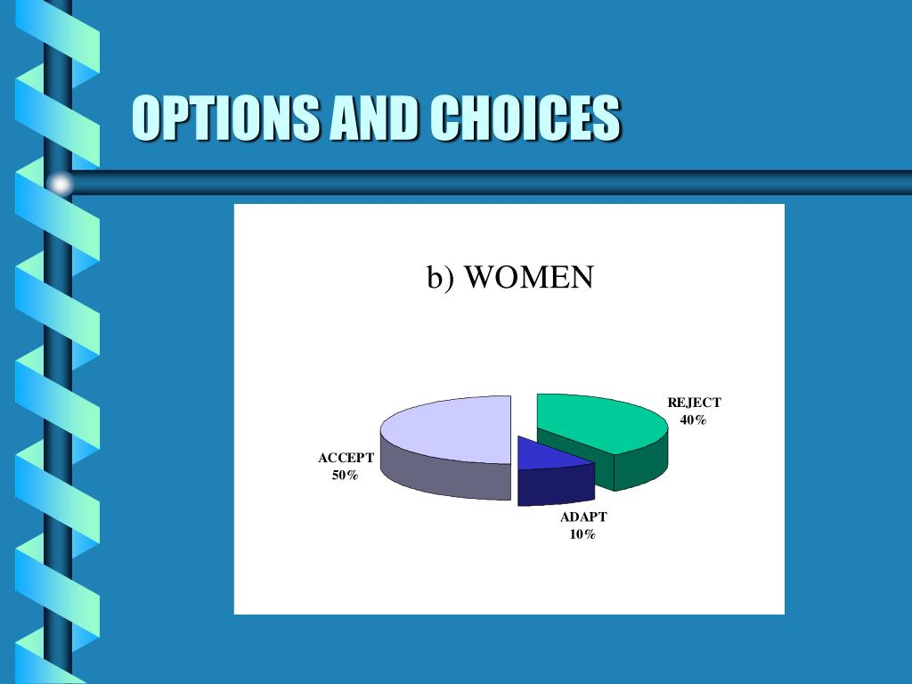 OPTIONS AND CHOICES