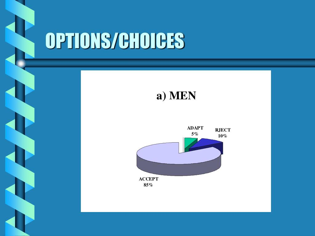 OPTIONS/CHOICES
