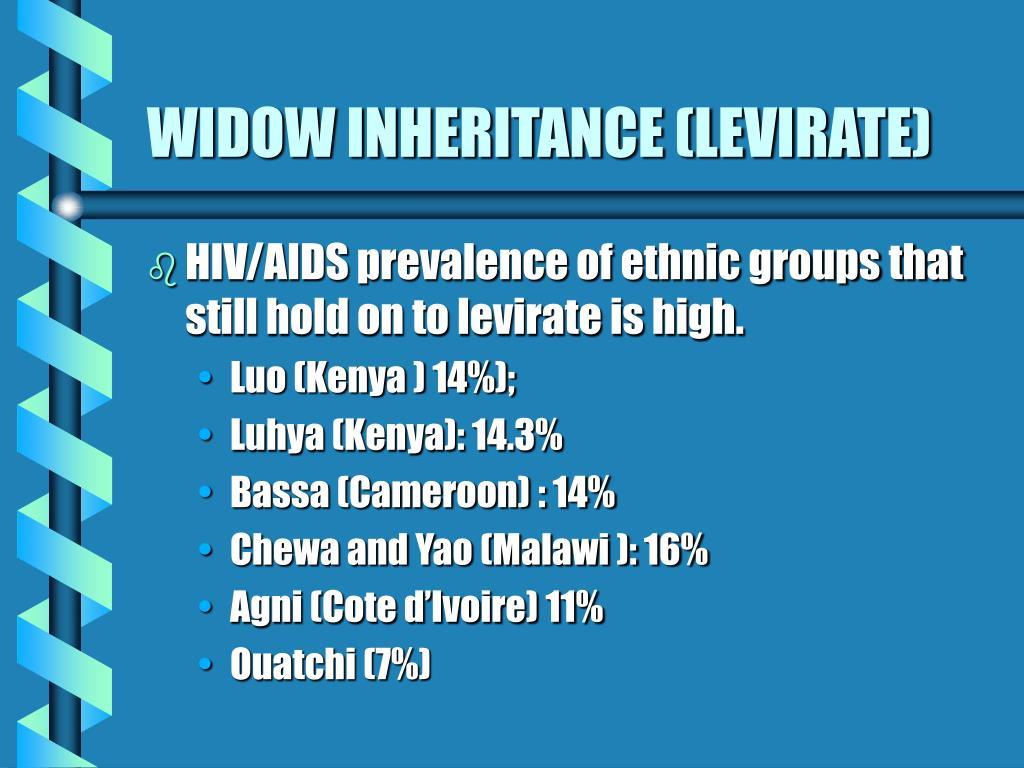 WIDOW INHERITANCE (LEVIRATE)