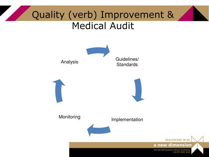 Quality (verb) Improvement &