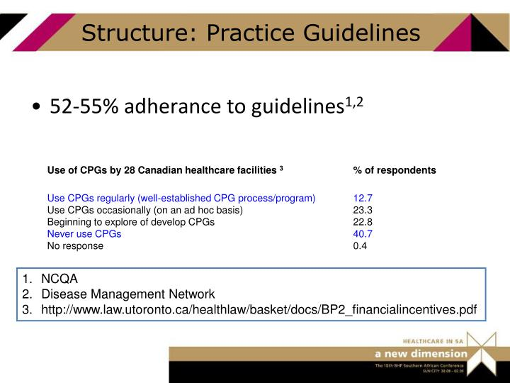 Structure: Practice Guidelines