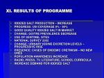 xi results of programme