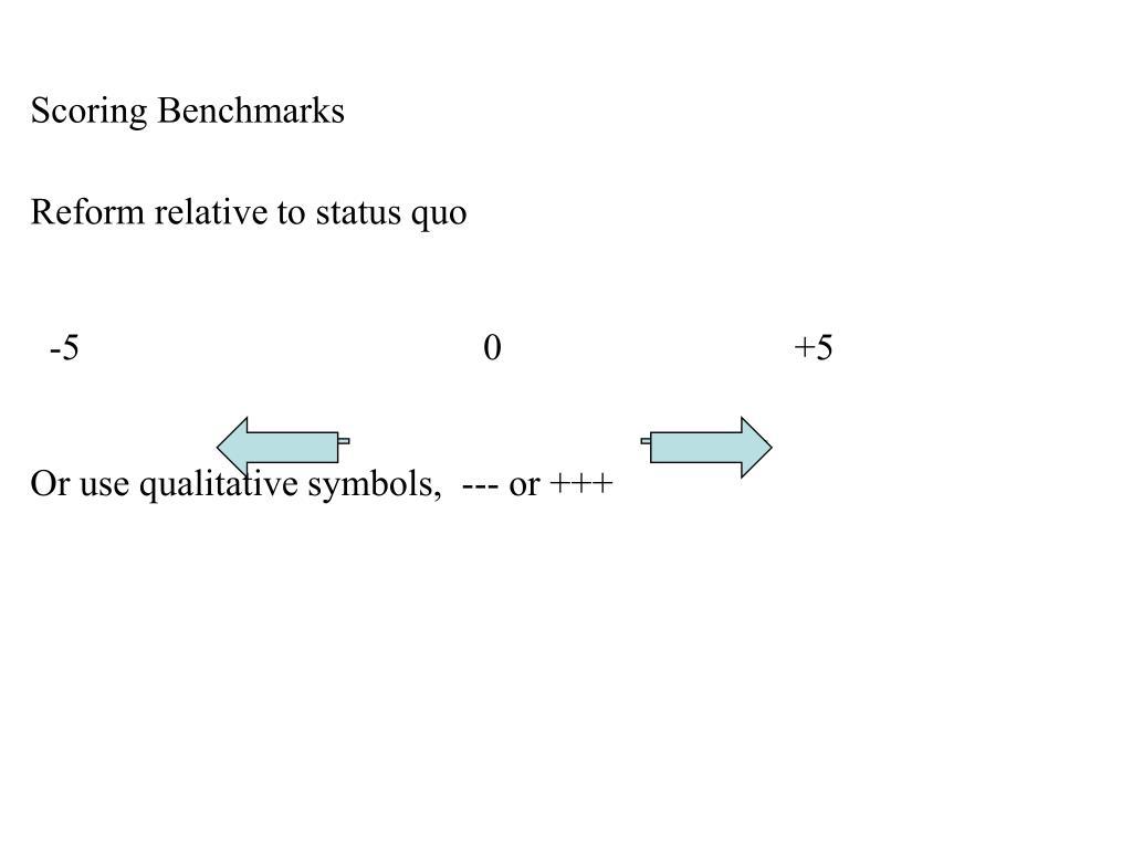 Scoring Benchmarks