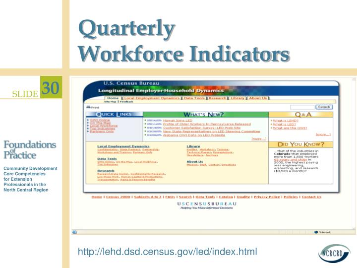 http://lehd.dsd.census.gov/led/index.html
