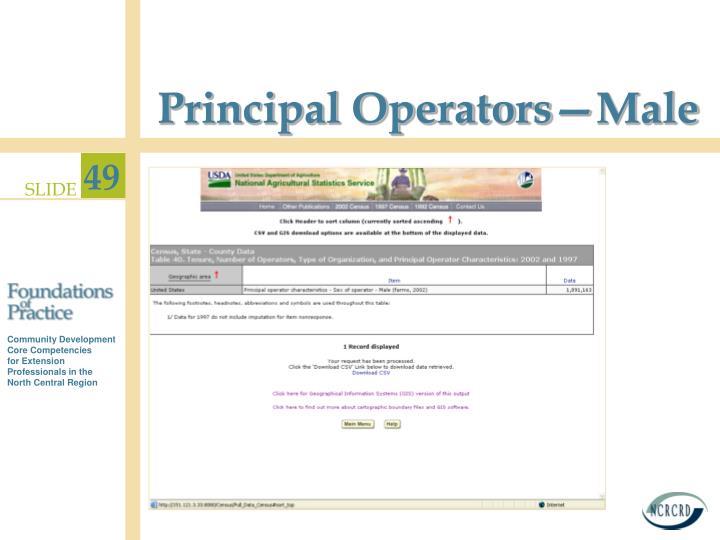Principal Operators—Male