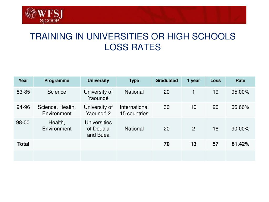 TRAINING IN UNIVERSITIES OR HIGH SCHOOLS