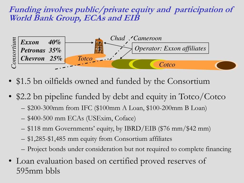 Funding involves public/private equity and  participation of World Bank Group, ECAs and EIB