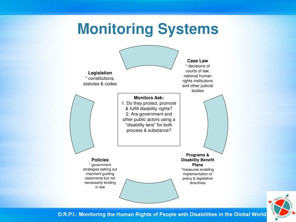 Monitoring Systems