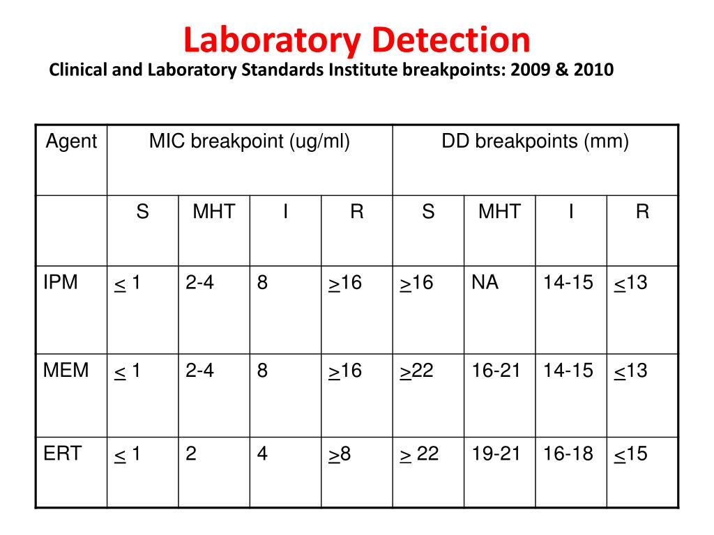 Laboratory Detection