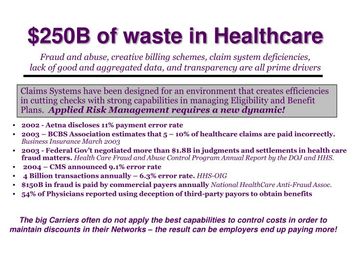 $250B of waste in Healthcare
