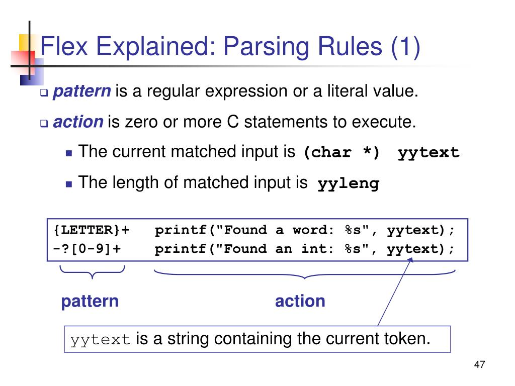 Flex Explained: Parsing Rules (1)