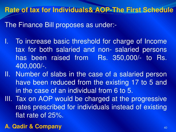 Rate of tax for Individuals& AOP-The First Schedule